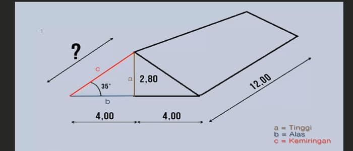 kemiringan atap rumah,cara menghitung kemiringan atap,kemiringan atap,cara mengetahui kemiringan atap,atap rumah